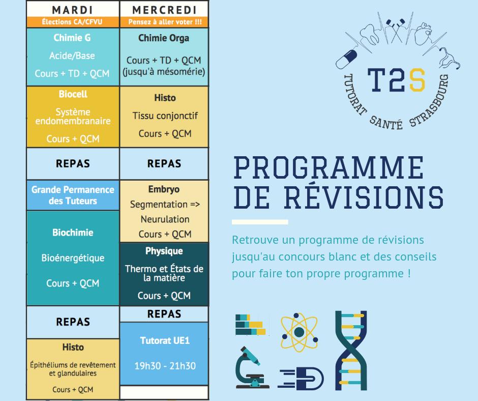 Programme de révisions
